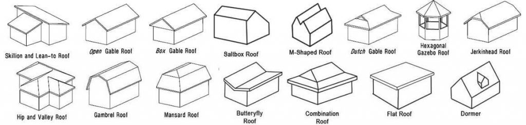 different roof types roofing styles