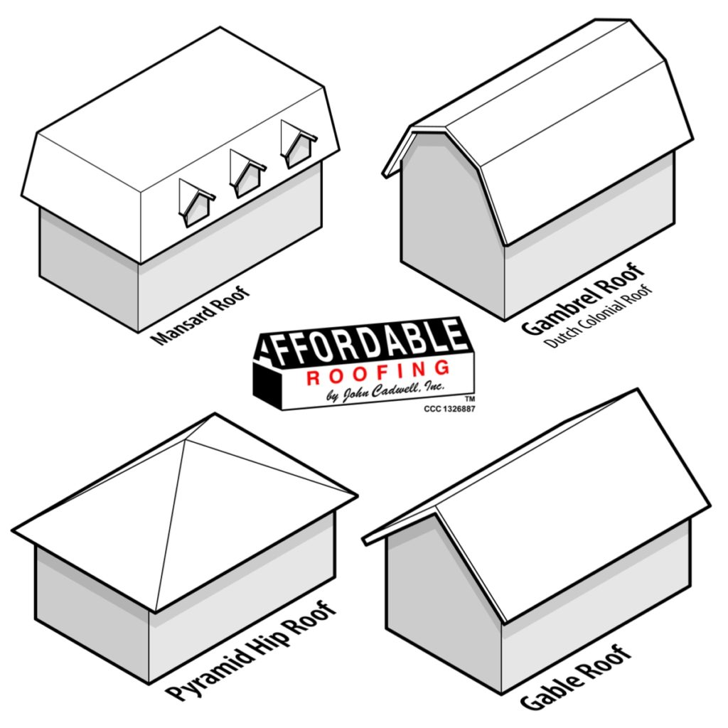 Types Of Roofs ׀ Roofing Parts ׀ Interactive Roofing Image